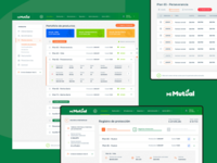 Intranet usabilidad users web interface ui dashboard