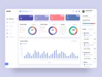RCPM Dashboard dashboad app design