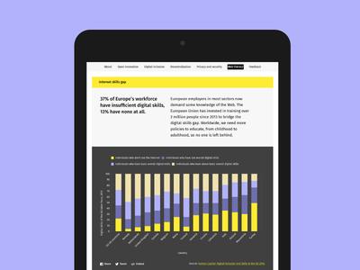The Internet Health Report health digital data chart graph layout web design ui ux dashboard interface