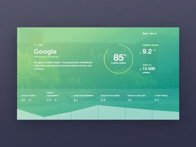 Dashboard graph employers rating web company dashboard