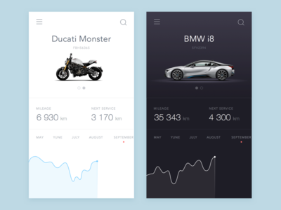 App for Car Owners ducati bmw android ios dashboard graph tracker vehicle motorcycle car ui app