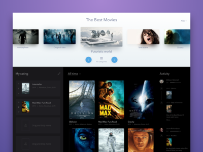 Movie Recommendations interface dark activity web design ui rating top best recommendation movie