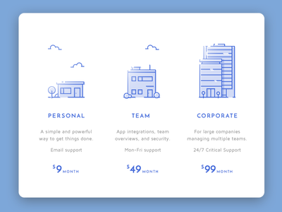 Daily UI challenge #030 — Pricing icon price pricing challenge card ui dailyui daily app