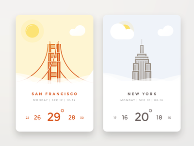 Daily UI challenge #037 — Weather bridge new york san francisco buiding weather challenge card ui dailyui daily app