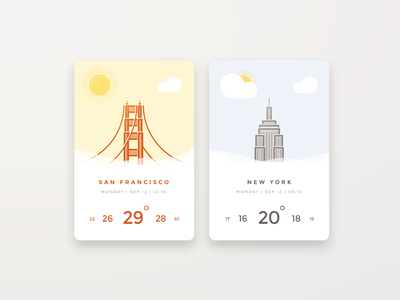Daily UI challenge #037 — Weather bridge new york san francisco buiding weather challenge card ui dailyui daily app
