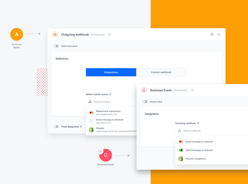 Outgoing webhook and Business Event event integration webhook interface automation illustration ai