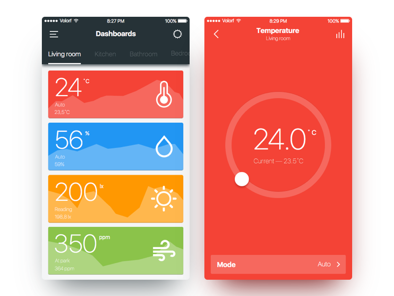 Smart Home Control Mobile 021 Dailyui Dashboard App Climate Monitoring Home  Smart Ios Ux Ui