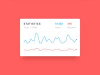 Stats card
