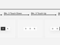 Tab bar interactions vi principle screen shot