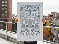 IBM Club NYC print
