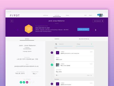 IBM Pivot ibm watson watson ibm pivot pivot lead nurture product design ibm