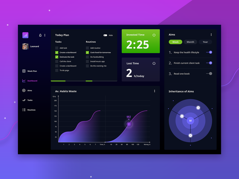 Analytics Dashboard ui kit template icon freebie-friday freebie psd freebie dark interface ux design chart analytics to do task list habits tracker dashboad ui