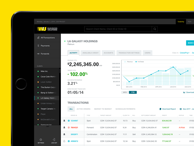Western Union - Dashboard Prototype by Peter Pimentel for Engine