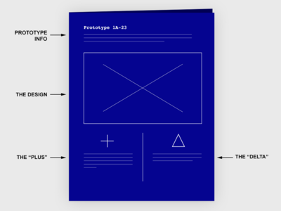 BLOG: 5X-ing your design outcomes