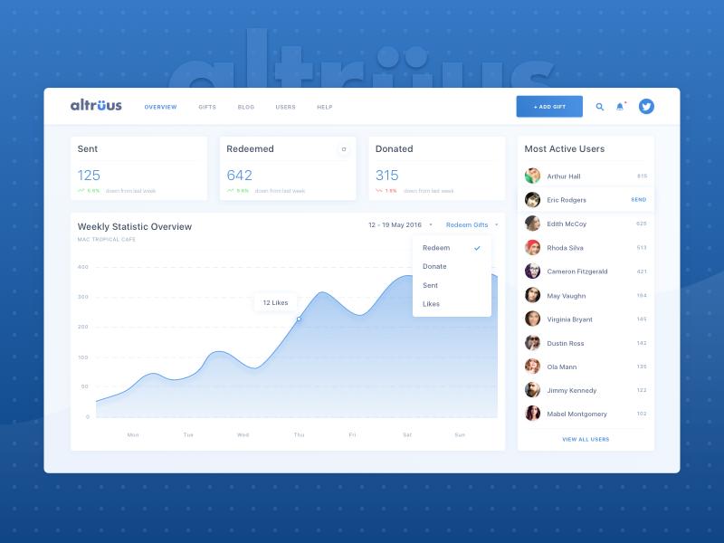 Dashboard Overview Screen zajno ui ux app overview interface marketing dashboard startup web web design statistics graphics