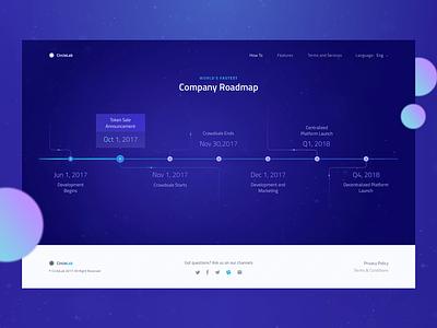 New Cryptocurrency Website: Roadmap Design zajno web design ux ui roadmap token frame ico cryptocurrency contribution wireframes blockchain