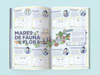 """""""Mares de Fauna y Flora"""" infographics"""