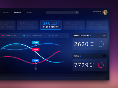 Dashboard concept interface infographic menu ios tablet ui concept graph dashboard color