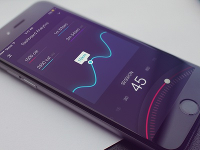Tracker Dashboard concept concept tracking dashboard app application dark graph lights