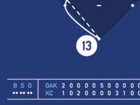 Minimal Baseball Diagram