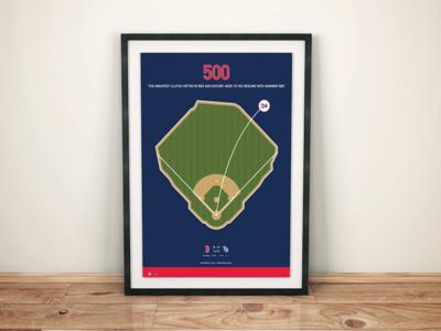 David Ortiz 500th Home Run