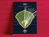 2018 MLB Home Run Derby Spray Chart