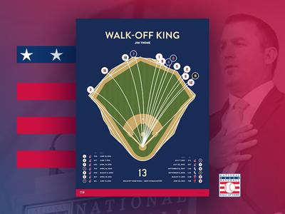 Jim Thome, The MLB Walk-Off King