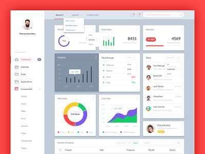 Createboard visualization product navigation mobile metrics interface grid graph form data dashboard analytics