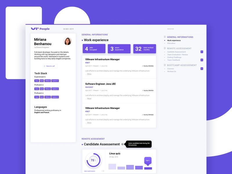Job Dashboard ux designer webdesign design morocco ux uiux dashboard ui dashboard job