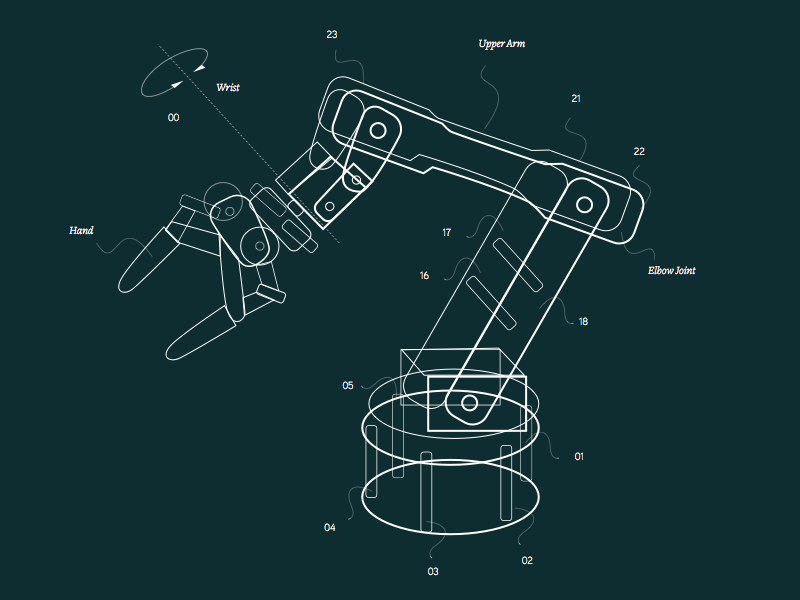 Mechanical Robot Arm Illustration By Sarah Reid Dribbble Dribbble
