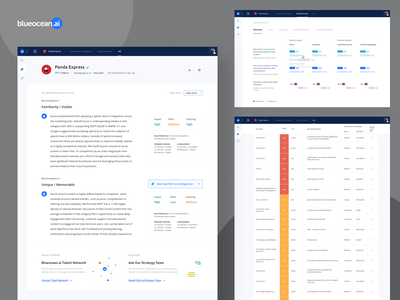 Blueocean: Content Analysis, Recomendation for Action product design heat map table recomendation act content strategy analysis brand brand character artificial intelligence