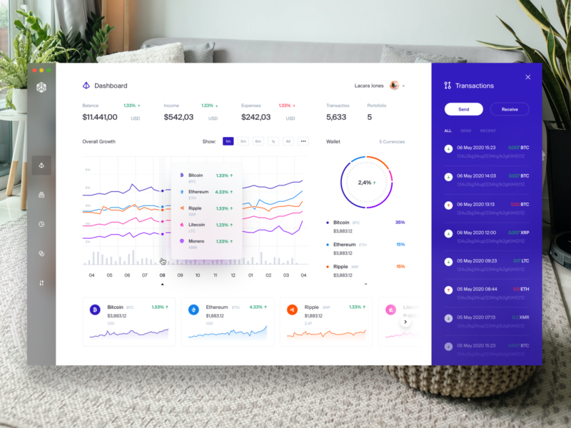 Cryptocurrency Trading App Dashboard crypto exchange crypto trading crypto dashboard bitcoin trading user interface desktop trading app bank app transaction dashboard income finance app trading litecoin ethereum bitcoin crypto wallet cryptocurrency