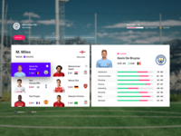 FIFA - Playstation visual exploration 2