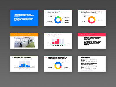 Survey results presentation survey graph pie chart bar chart ios7 stats