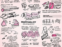 Healthcare Experience Design sketch notes