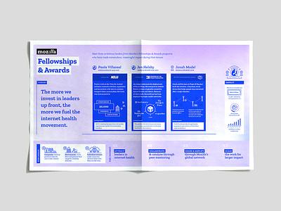 Mozilla Fellowships & Awards infographic poster illustration