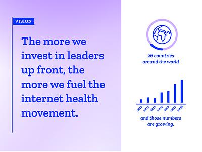 Mozilla Fellowships & Awards detail bar graph globe infographic typography vision