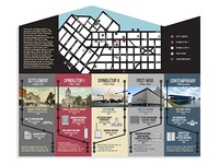 Downtown Beaumont Map
