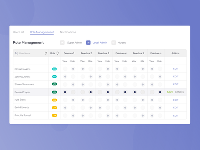 Dashboard's table for Medicine industry uidesign sheet ui software prduct medicine dashboard tables table app