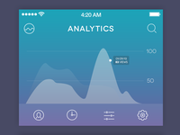 Analytics UI ui flat ui mobile ui stats analytics graph rebound