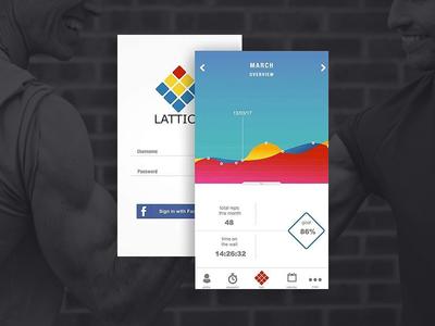Lattice Climbing- Training app