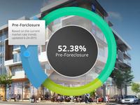 Pre-Foreclosure Infographic