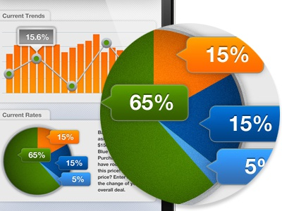 Rates & Trends Retina retina ui interface charts bars graph percentage labels piechart bargraph infographic mobile
