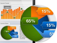 Rates & Trends Retina