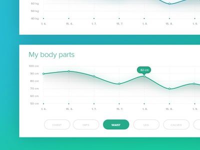 Chart dashboard shadow simple web webdesign widget fitness minimalistic graph