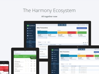 Harmony Pattern Library