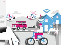 Connected Town