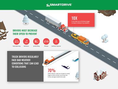 SmartDrive Infographic Design website design web ui ux infographic landing page design