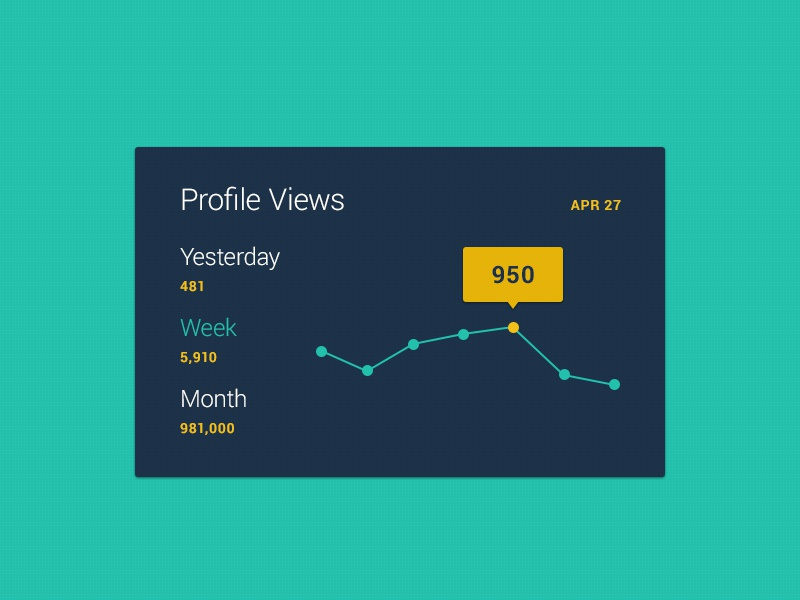 Mini Stats UI (Free PSD) mini stats ui ux interface design free resource psd graph chart statistics minimal roboto flat