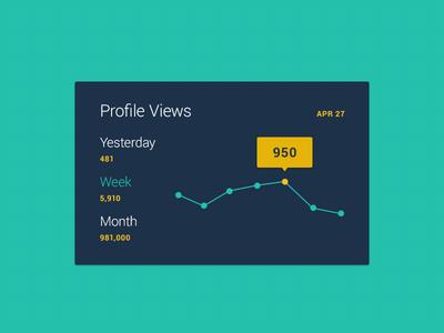 Mini Stats UI (Free PSD)